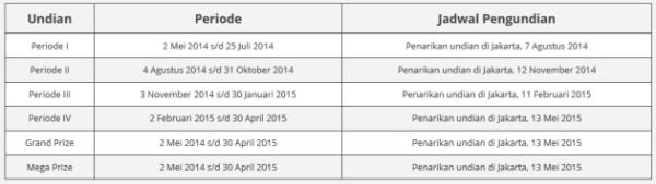 gemilang-investa-bursa-2014-periode