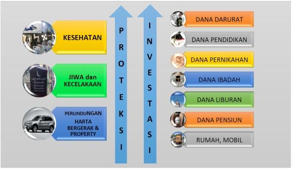 perencanaan_keuangan_
