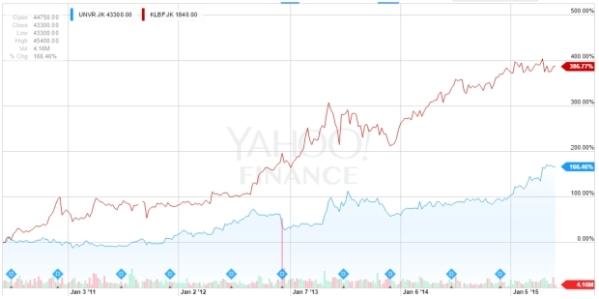 Yahoo_Finance_5