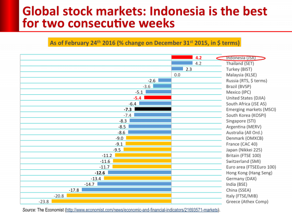 global-stock-market-2-56cf6f57e422bd6041a1284e